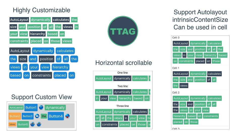 TTGTagCollectionView – Useful for showing different size tag views in a vertical or horizontal scrollable view