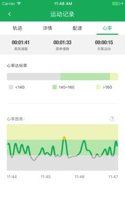 [开源APP推荐] YSRun – 易瘦跑步 iOS客户端